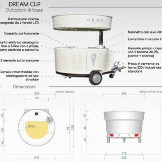 Chiosco bar dream cup street food dati tecnici